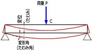 E3819FE3828FE381BF02